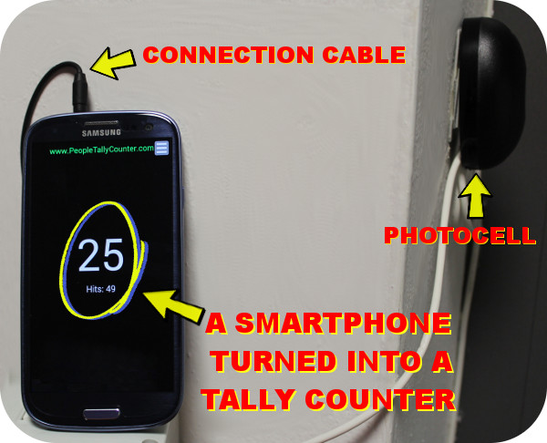 People Tally Counter: photocell and connection cable