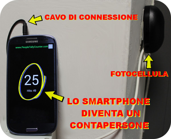 People Tally Counter: fotocellula e cavo di connessione